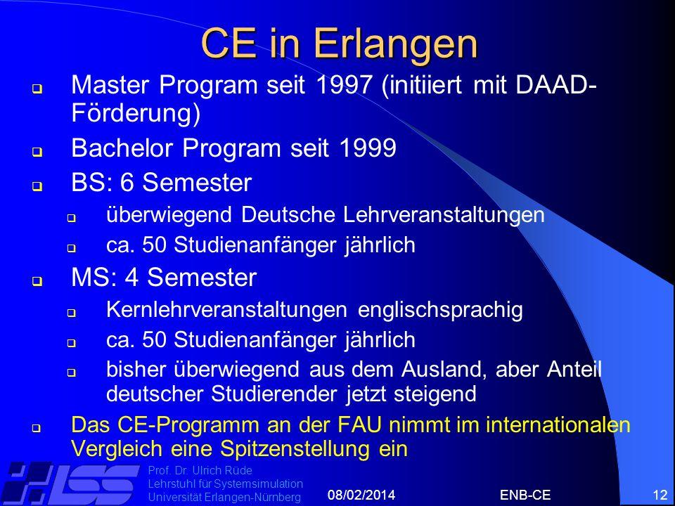 CE in Erlangen Master Program seit 1997 (initiiert mit DAAD- Förderung) Bachelor Program seit 1999.