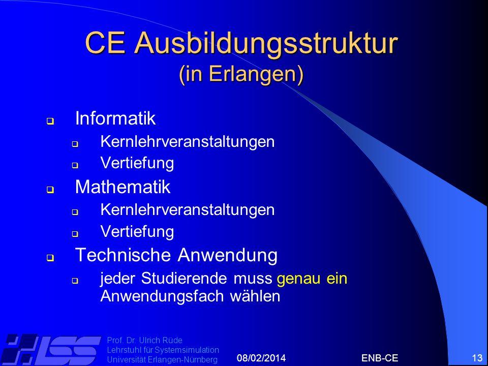 CE Ausbildungsstruktur (in Erlangen)