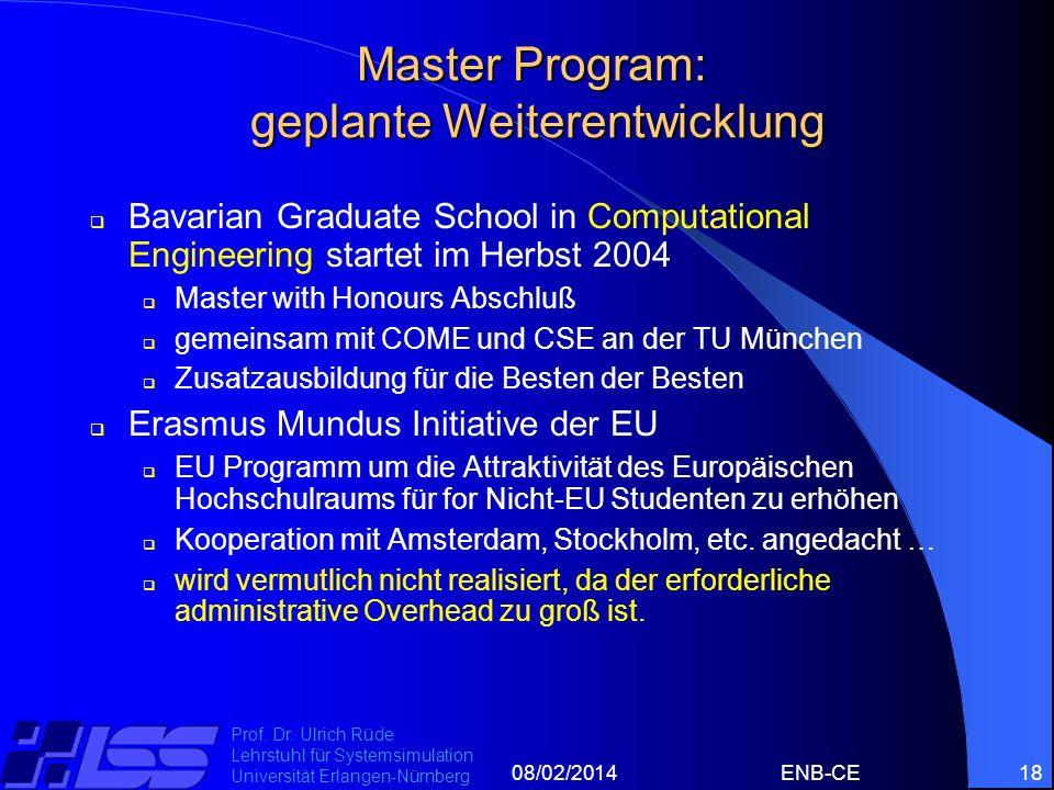 Master Program: geplante Weiterentwicklung