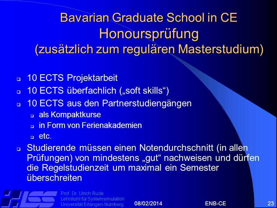 Bavarian Graduate School in CE Honoursprüfung (zusätzlich zum regulären Masterstudium)