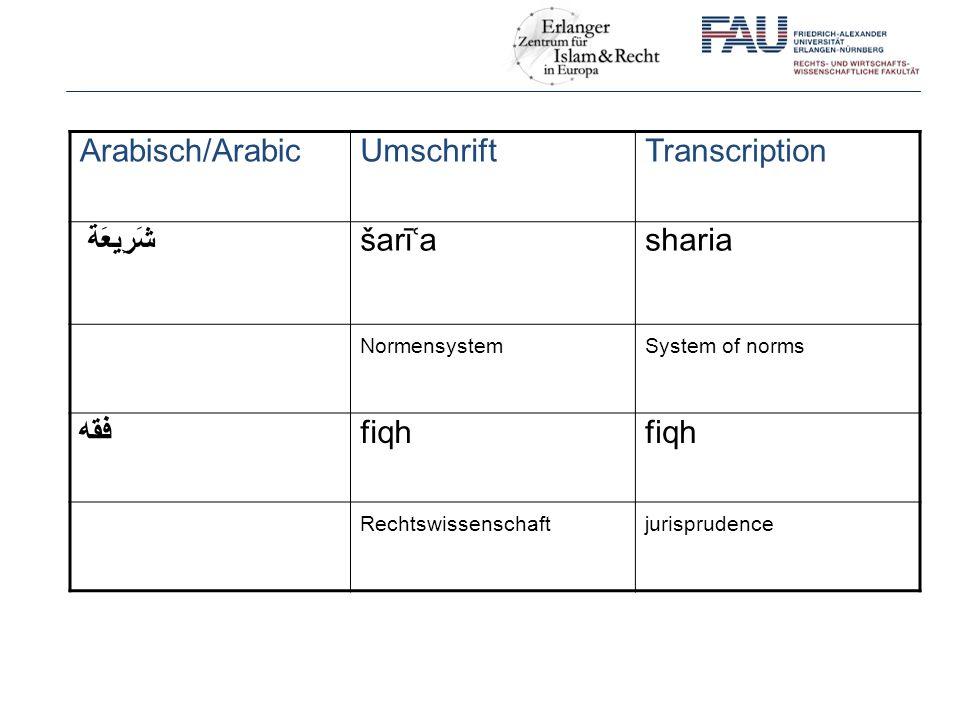 Arabisch/Arabic Umschrift Transcription شَرِيعَة šarīʿa sharia ﻓﻘﻪ