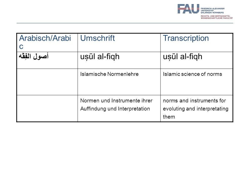 Arabisch/Arabi c Umschrift Transcription أصول الفِقْه uṣūl al-fiqh