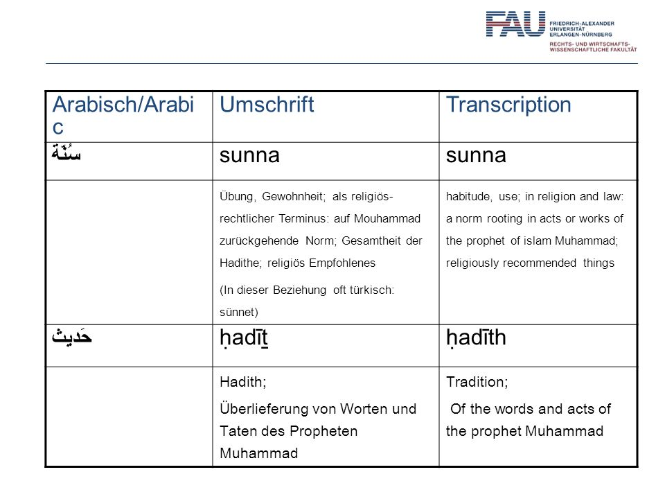 Arabisch/Arab ic Umschrift Transcription سُنّة sunna حَديث ḥadīṯ