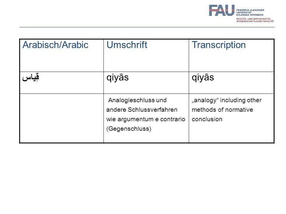 Arabisch/Arabic Umschrift Transcription قِياس qiyās
