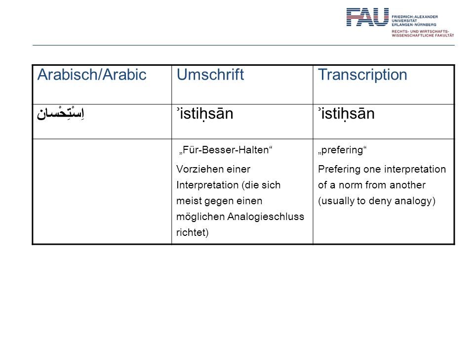 Arabisch/Arabic Umschrift Transcription اِسْتِحْسان ʾistiḥsān