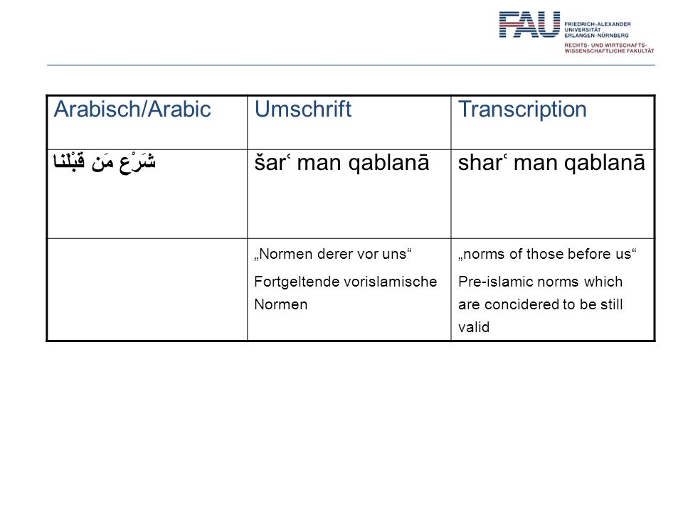 Arabisch/Arabic Umschrift Transcription شَرْع مَن قَبْلَنا