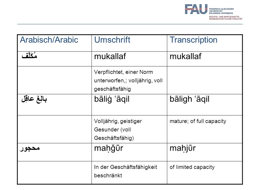 Arabisch/Arabic Umschrift Transcription مُكَلَّف mukallaf بالِغ عاقِل