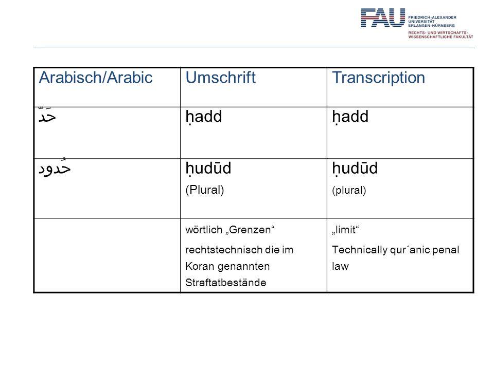 Arabisch/Arabic Umschrift Transcription حَدّ ḥadd حُدود ḥudūd (Plural)
