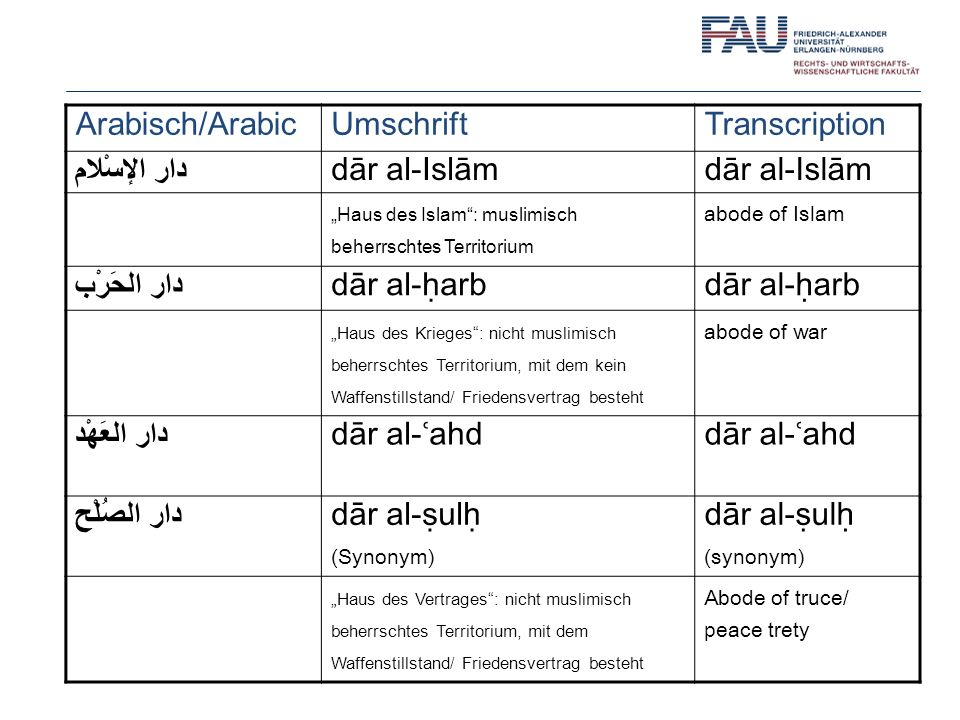 Arabisch/Arabic Umschrift Transcription دار الإسْلام dār al-Islām