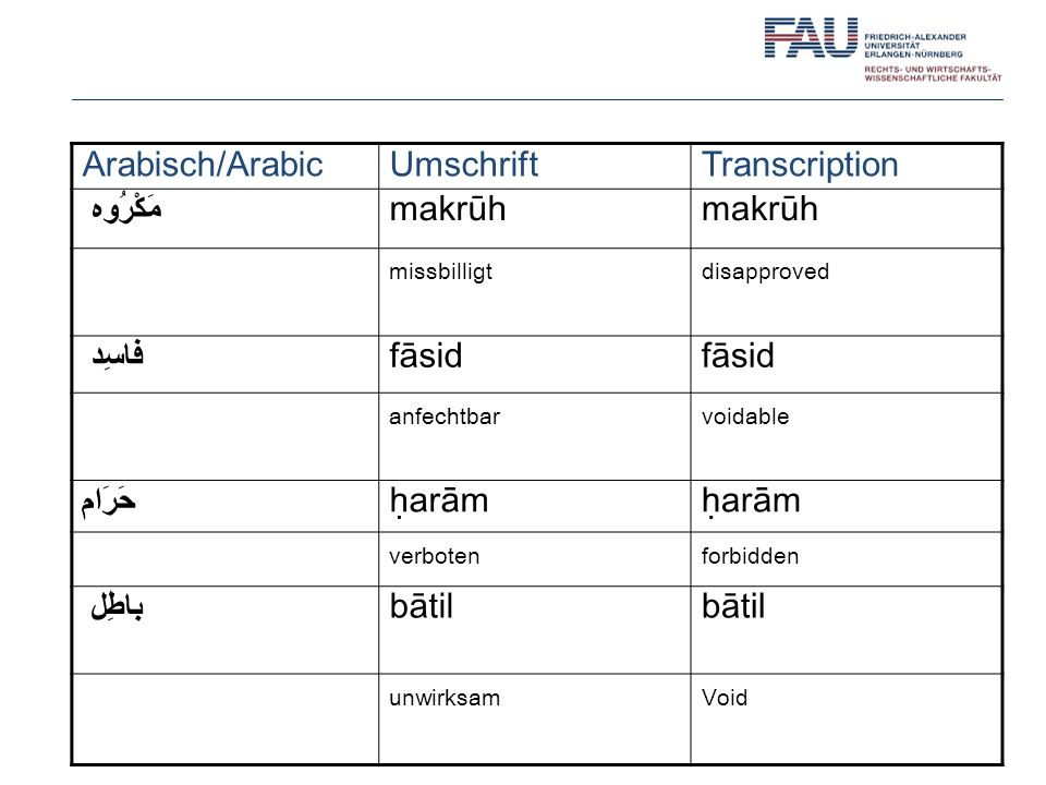 Arabisch/Arabic Umschrift Transcription مَكْرُوه makrūh فاسِد fāsid