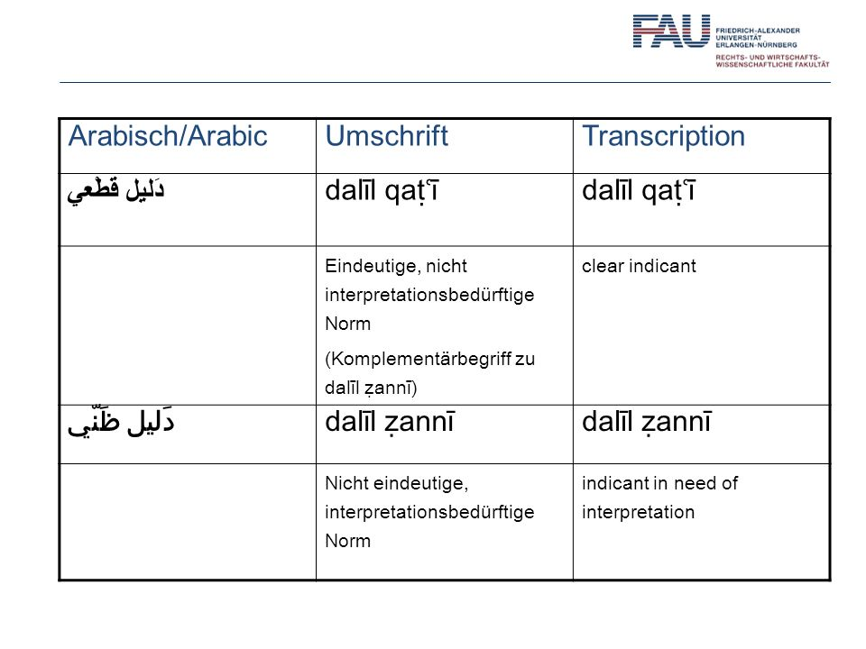 Arabisch/Arabic Umschrift Transcription دَليل قَطْعي dalīl qaṭʿī