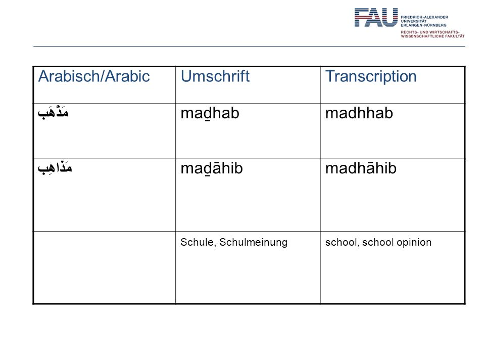 Arabisch/Arabic Umschrift Transcription مَذْهَب maḏhab madhhab مَذاهِب