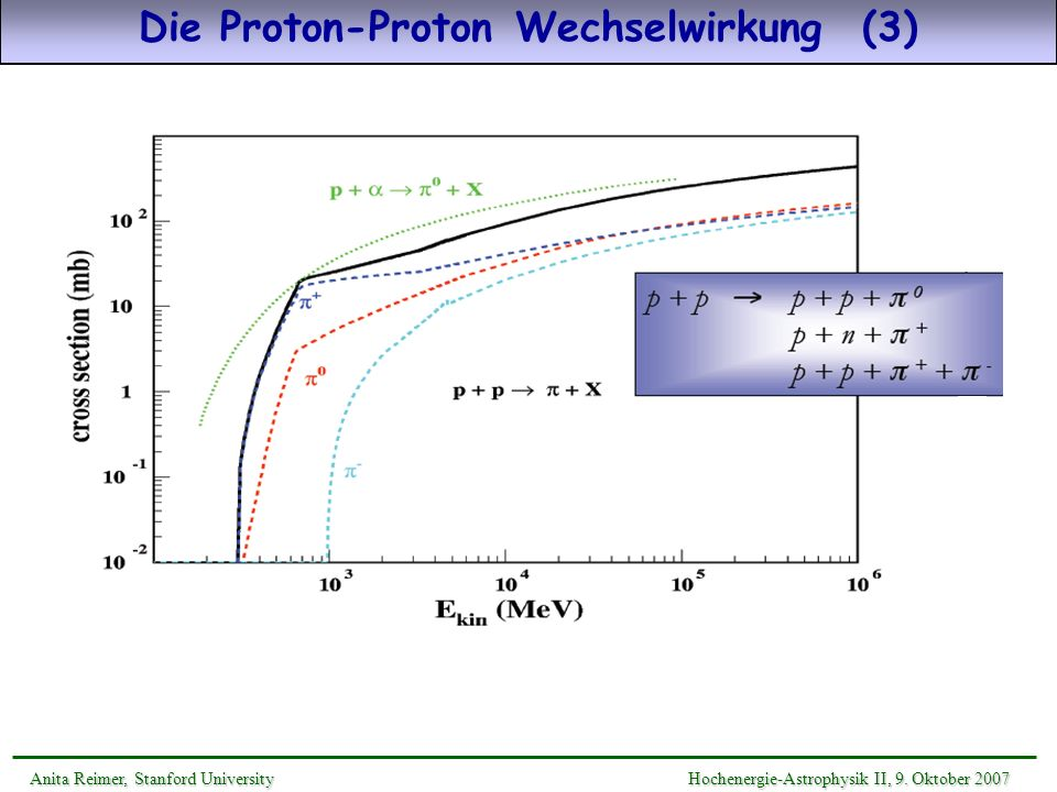 Die Proton-Proton Wechselwirkung (3)