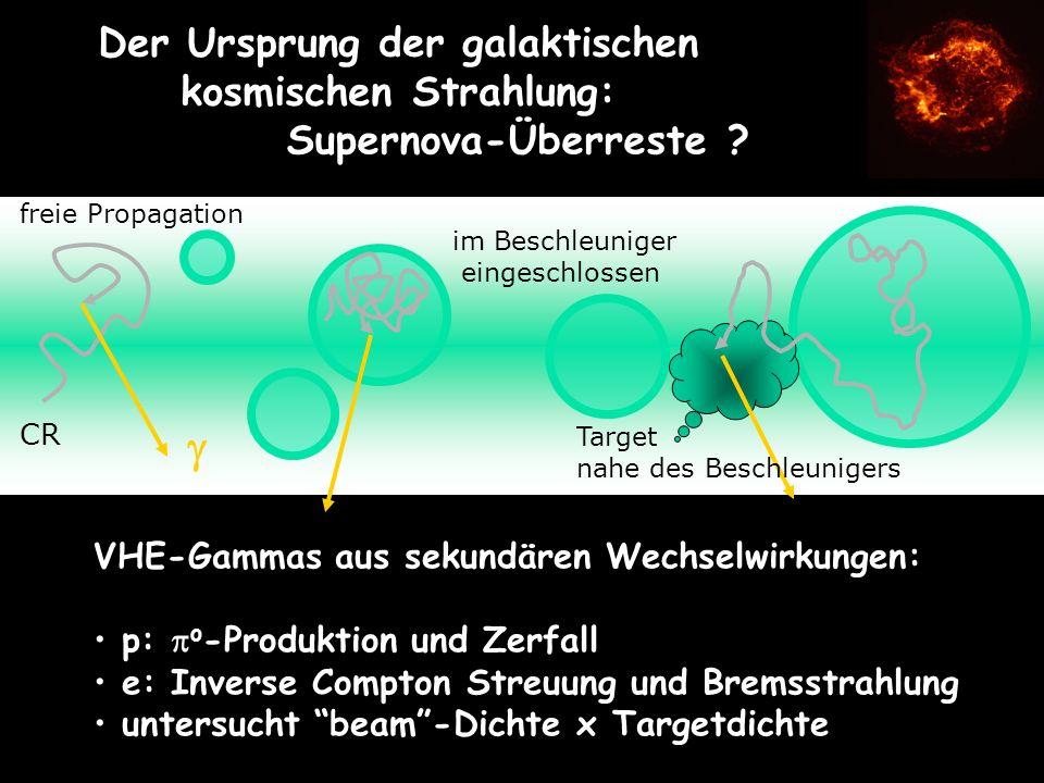 Der Ursprung der galaktischen kosmischen Strahlung: