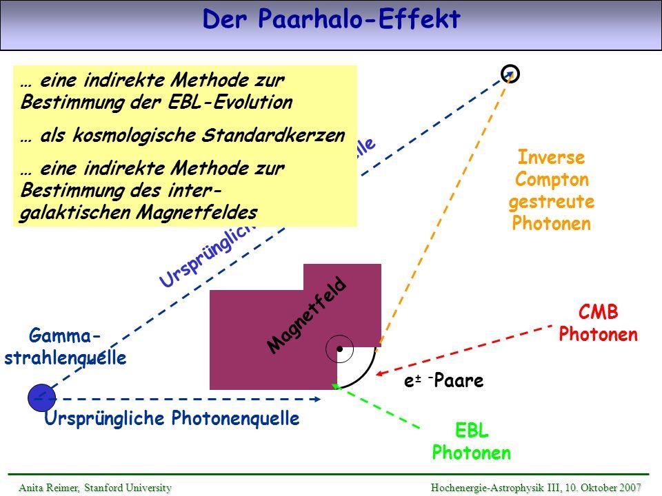 Ursprüngliche Photonenquelle Inverse Compton gestreute Photonen