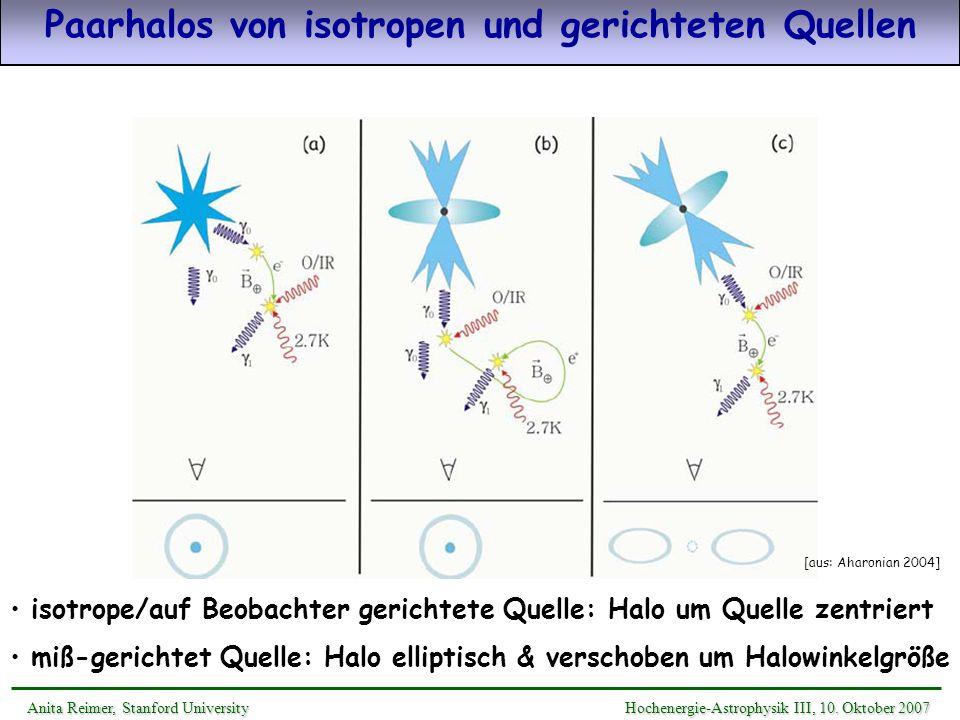 Paarhalos von isotropen und gerichteten Quellen