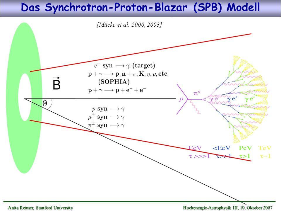 Das Synchrotron-Proton-Blazar (SPB) Modell