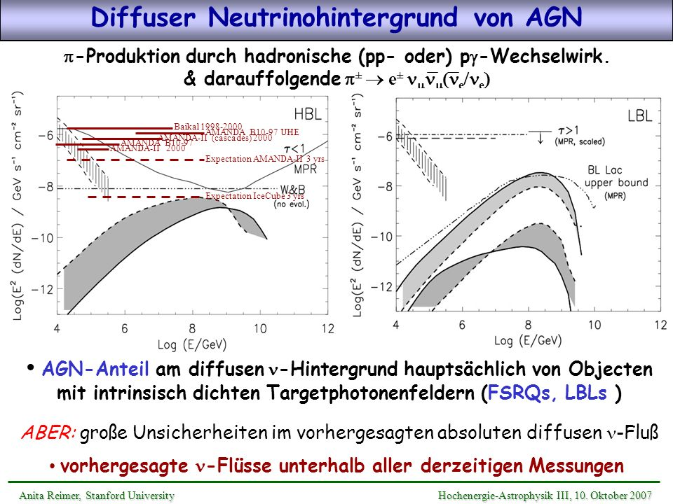 Diffuser Neutrinohintergrund von AGN