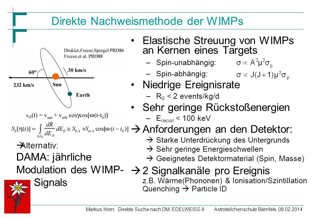 Direkte Nachweismethode der WIMPs