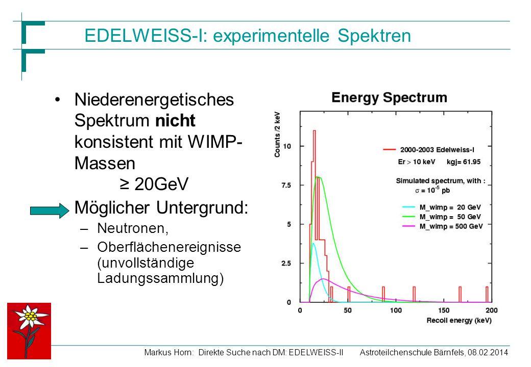 EDELWEISS-I: experimentelle Spektren