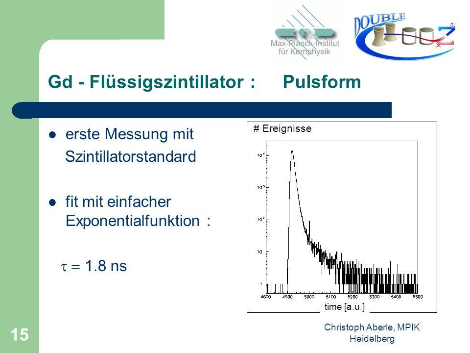 Gd - Flüssigszintillator : Pulsform