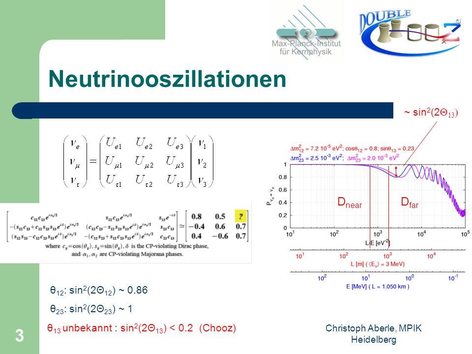 Neutrinooszillationen