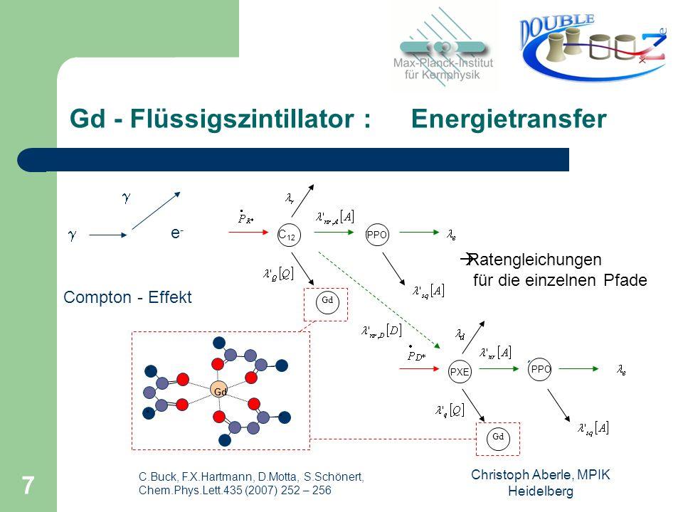 Gd - Flüssigszintillator : Energietransfer