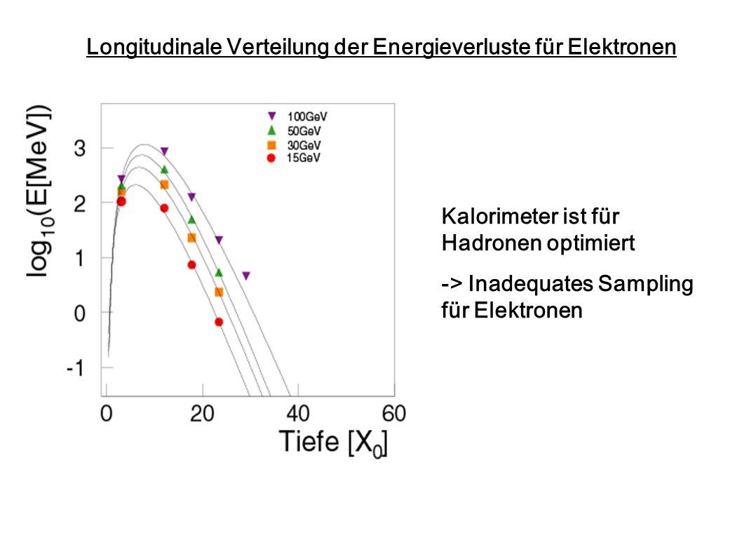 Longitudinale Verteilung der Energieverluste für Elektronen