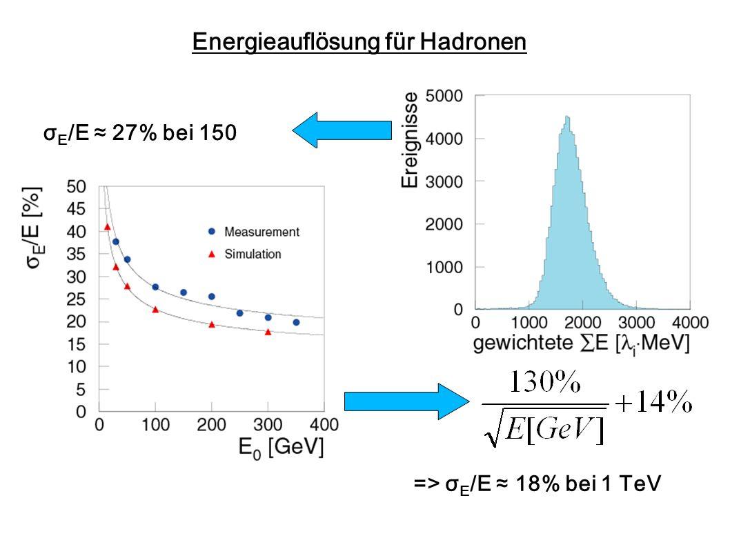 Energieauflösung für Hadronen