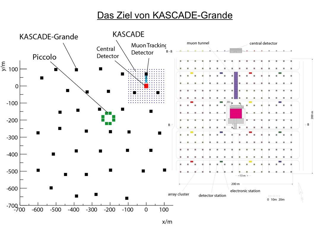 Das Ziel von KASCADE-Grande