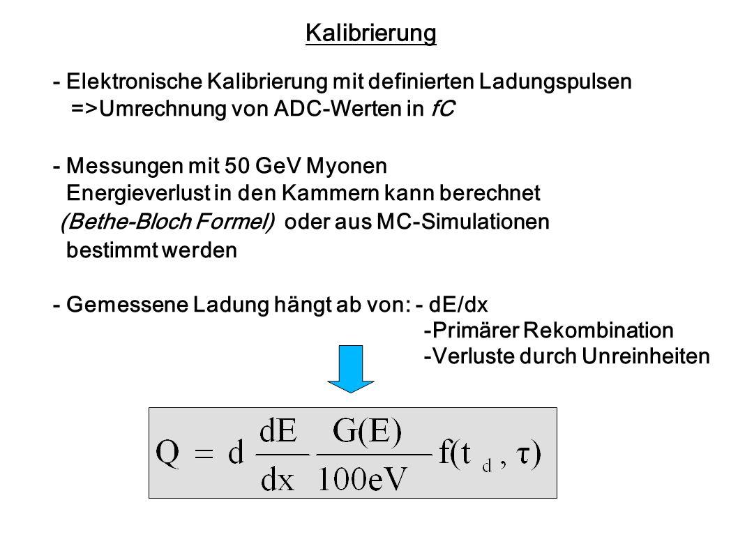 Kalibrierung - Elektronische Kalibrierung mit definierten Ladungspulsen. =>Umrechnung von ADC-Werten in fC.