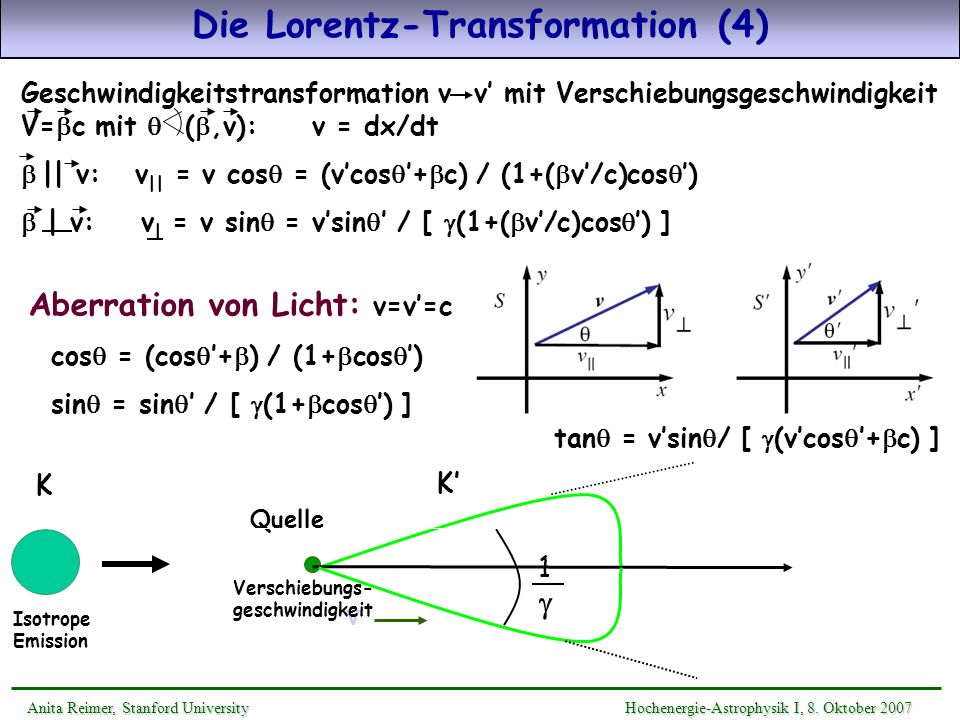 Die Lorentz-Transformation (4)