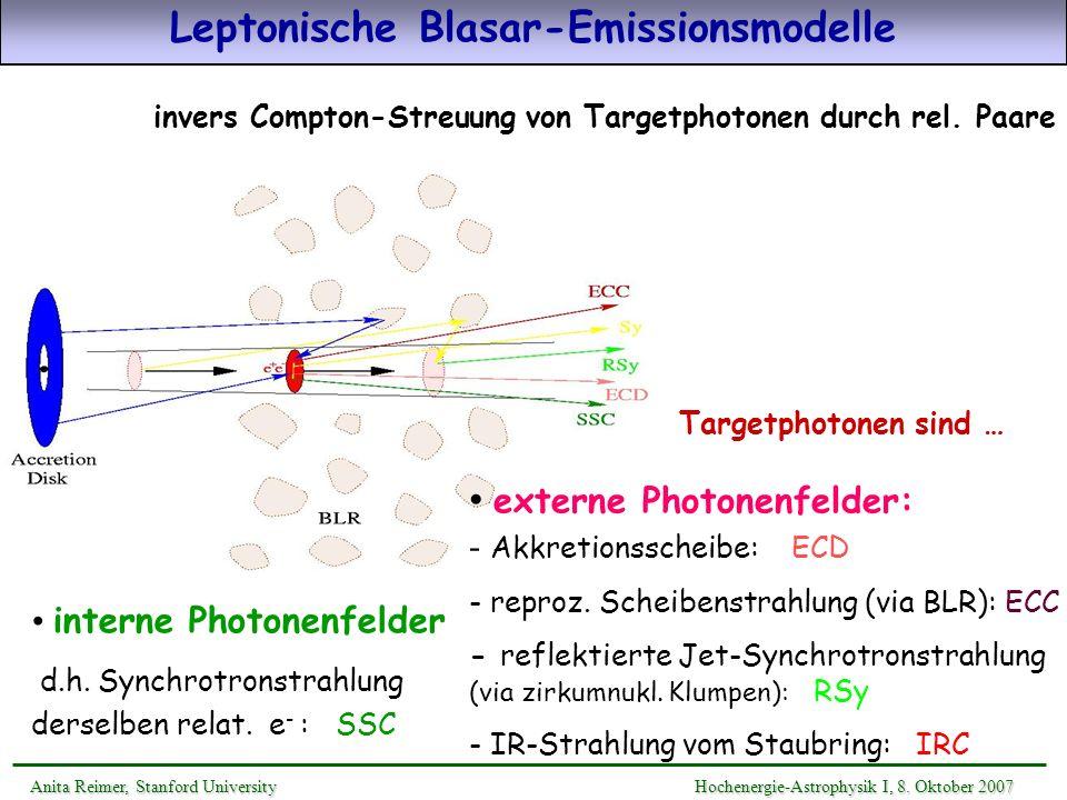 Leptonische Blasar-Emissionsmodelle