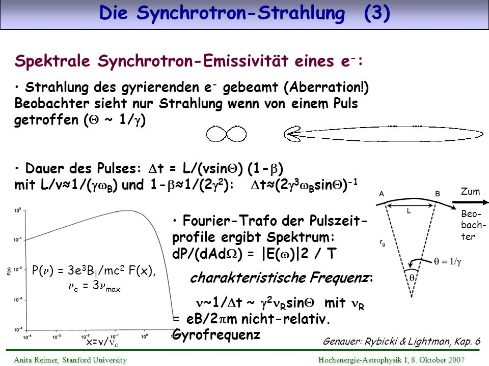 Die Synchrotron-Strahlung (3)