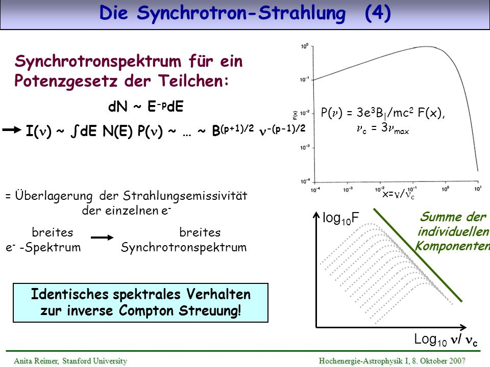 Die Synchrotron-Strahlung (4)