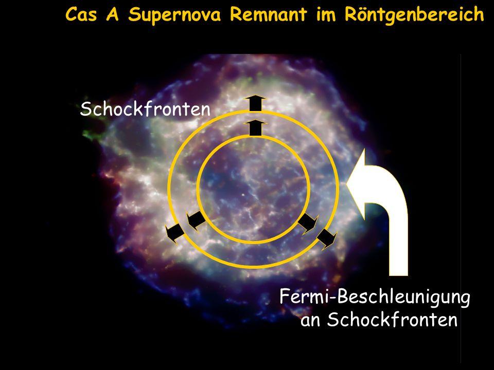 Fermi-Beschleunigung
