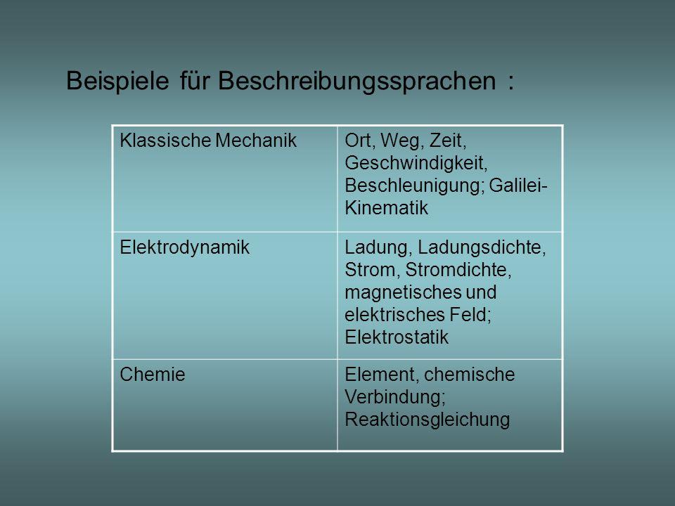Beispiele für Beschreibungssprachen : Klassische Mechanik