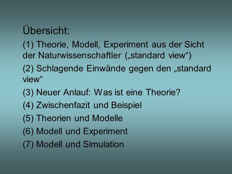 """Übersicht: (1) Theorie, Modell, Experiment aus der Sicht der Naturwissenschaftler (""""standard view )"""