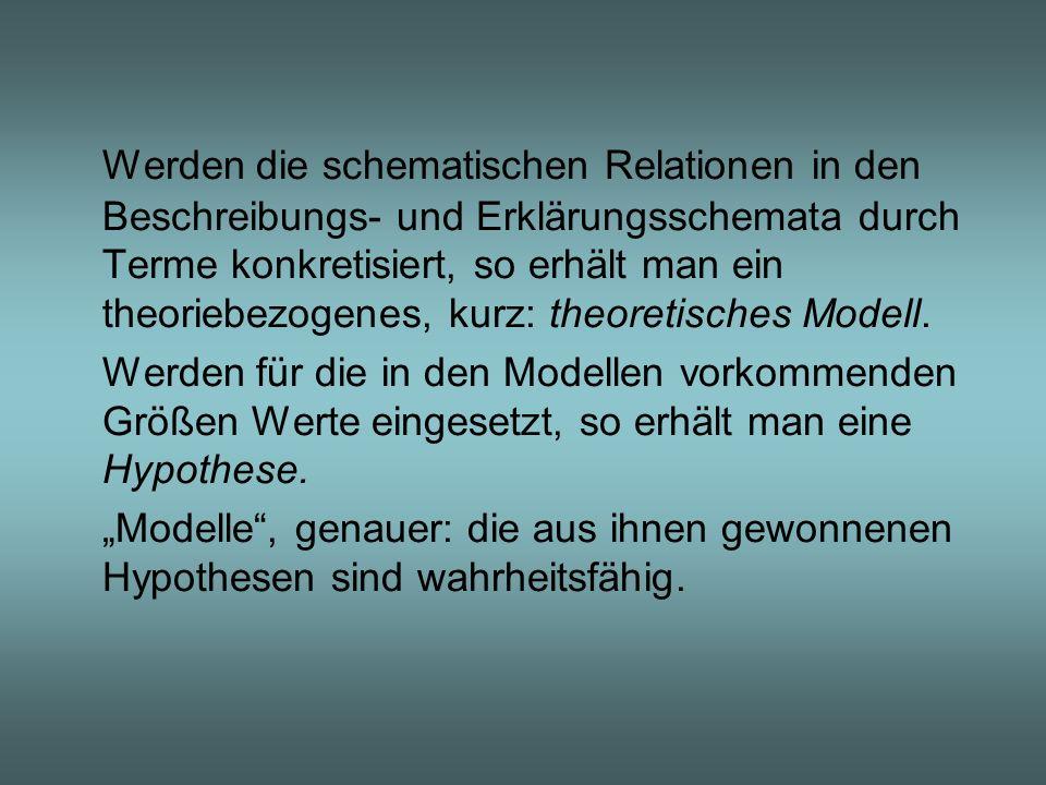 Werden die schematischen Relationen in den Beschreibungs- und Erklärungsschemata durch Terme konkretisiert, so erhält man ein theoriebezogenes, kurz: theoretisches Modell.