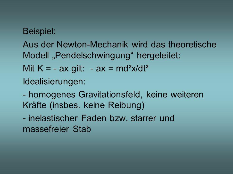 """Beispiel: Aus der Newton-Mechanik wird das theoretische Modell """"Pendelschwingung hergeleitet: Mit K = - ax gilt: - ax = md²x/dt²."""
