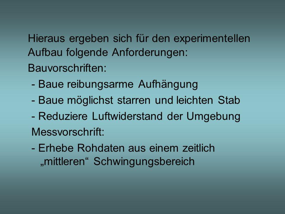 Hieraus ergeben sich für den experimentellen Aufbau folgende Anforderungen: