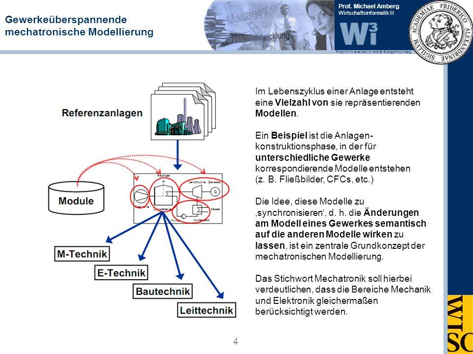 Gewerkeüberspannende mechatronische Modellierung