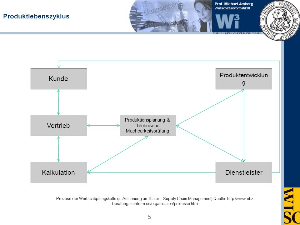 Produktionsplanung & Technische Machbarkeitsprüfung