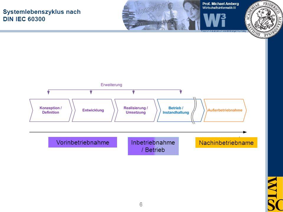 Systemlebenszyklus nach DIN IEC 60300
