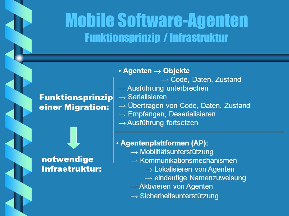 Mobile Software-Agenten Funktionsprinzip / Infrastruktur