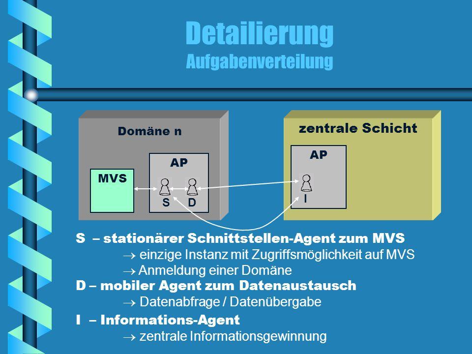 Detailierung Aufgabenverteilung