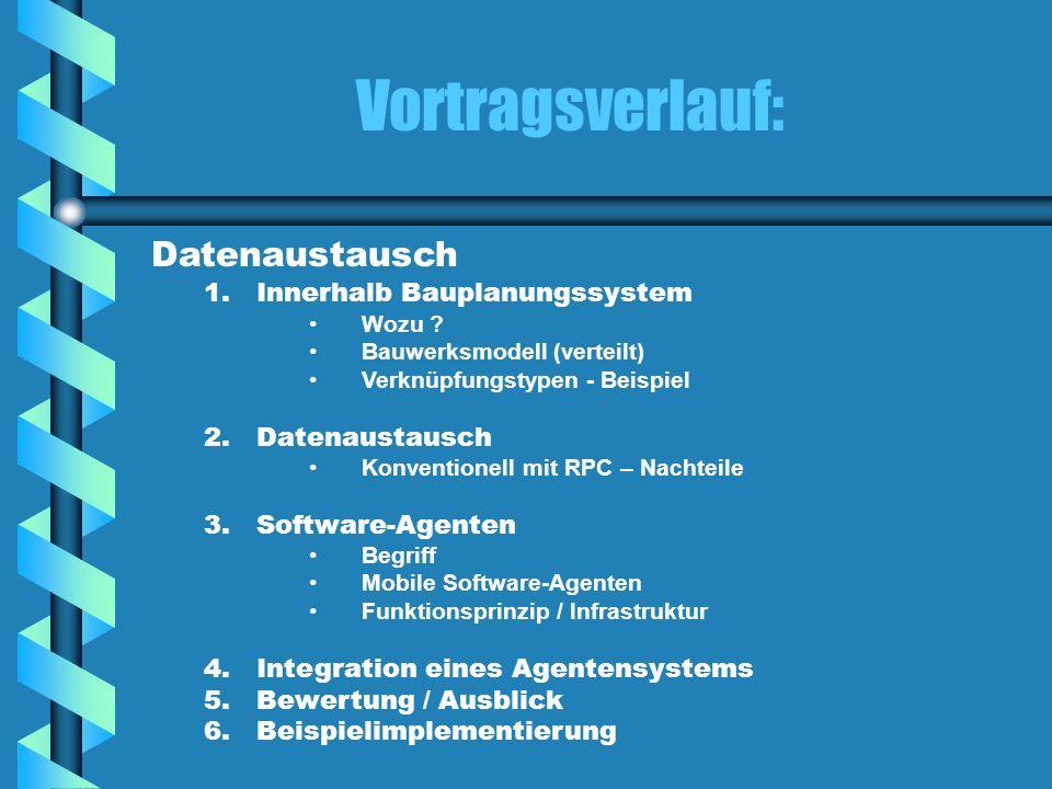 Vortragsverlauf: Datenaustausch Innerhalb Bauplanungssystem