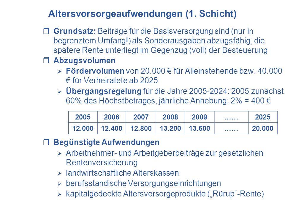 Altersvorsorgeaufwendungen (1. Schicht)