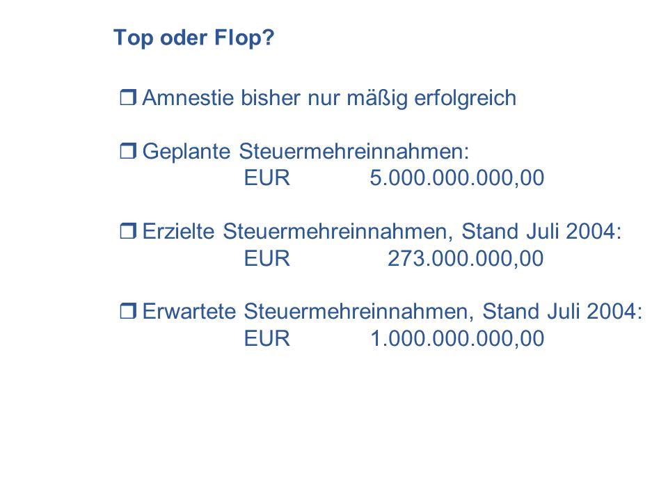 Top oder Flop Amnestie bisher nur mäßig erfolgreich. Geplante Steuermehreinnahmen: EUR 5.000.000.000,00.