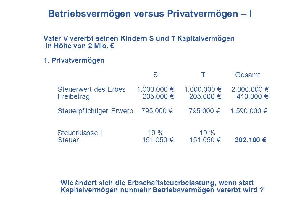 Betriebsvermögen versus Privatvermögen – I